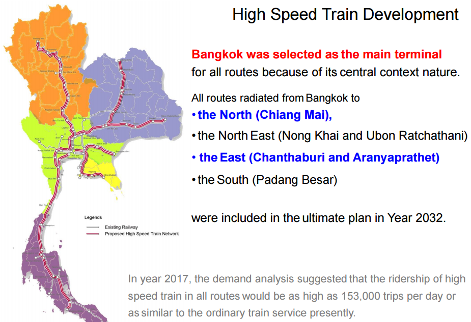 high-speed-railway_in_thai