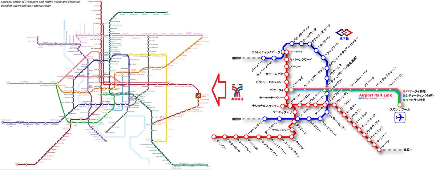 バンコク都市路線計画と現在
