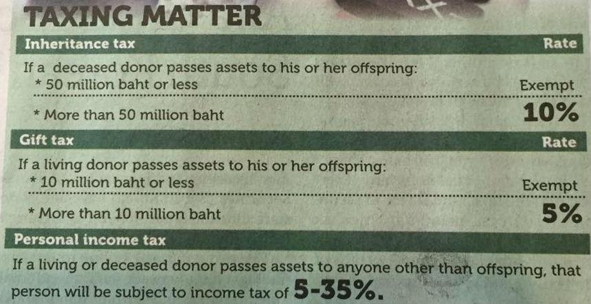 タイの相続税・贈与税・個人所得税