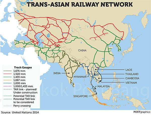 アジア・中東の鉄道網計画