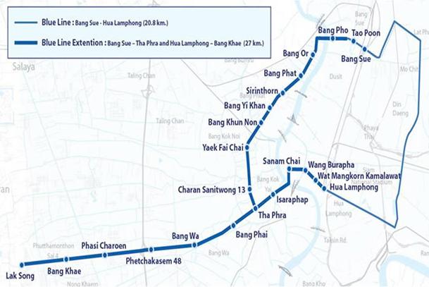 バンコク地下鉄・MRTの延伸計画
