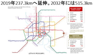 bangkok_city_train_future_plan